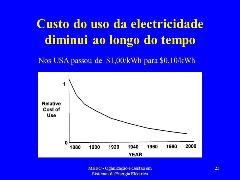 Custo do uso da electricidade diminui ao longo do tempo