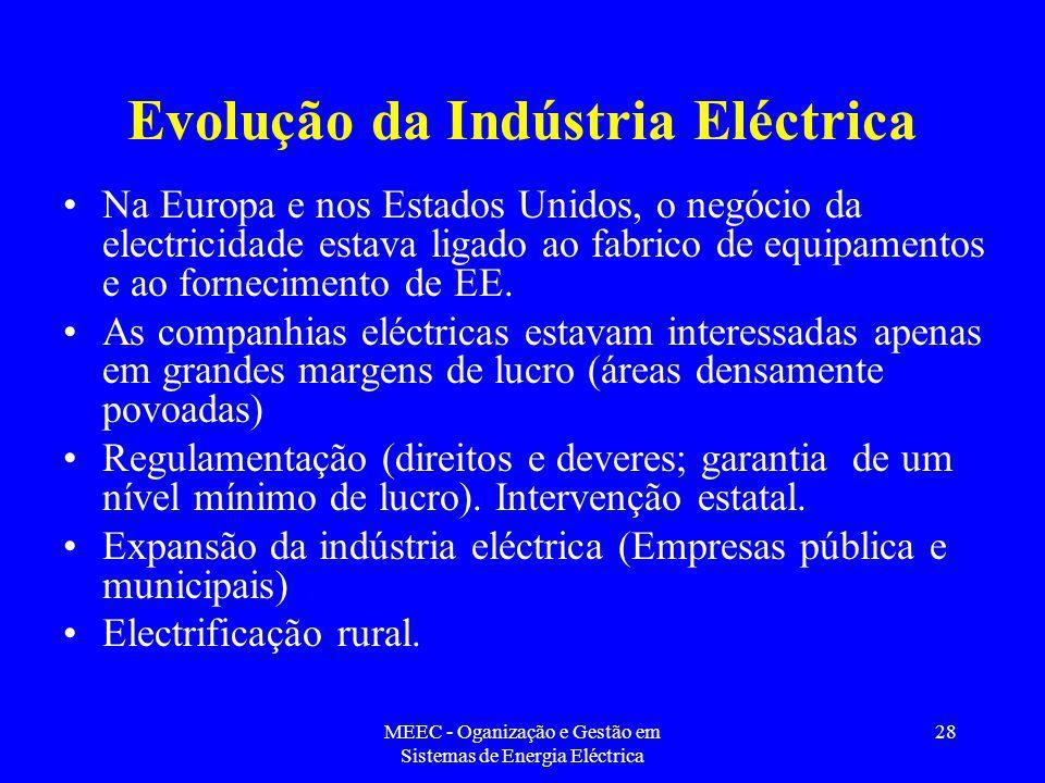 Evolução da Indústria Eléctrica