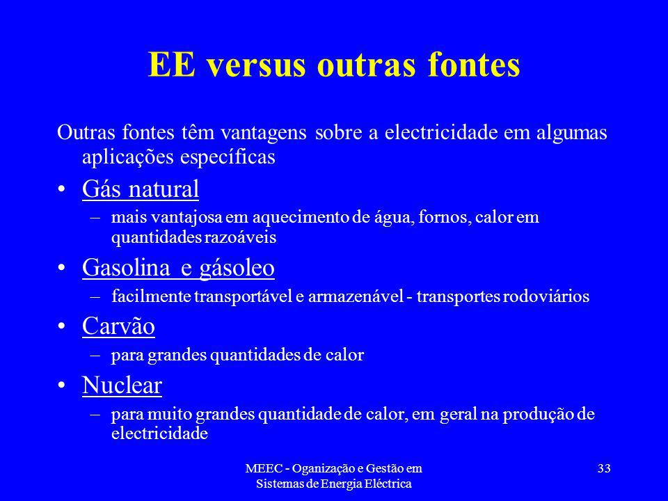 EE versus outras fontes