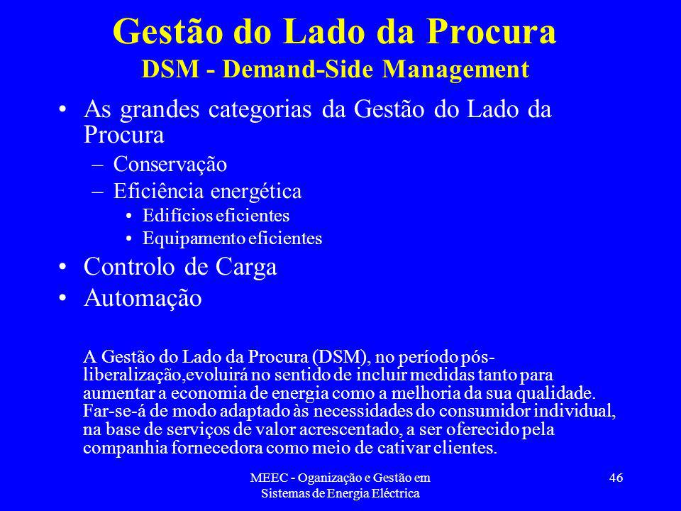 Gestão do Lado da Procura DSM - Demand-Side Management
