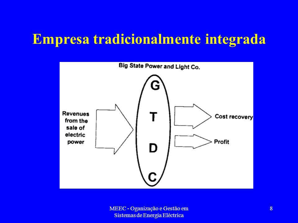 Empresa tradicionalmente integrada