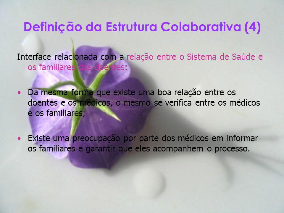 Definição da Estrutura Colaborativa (4)