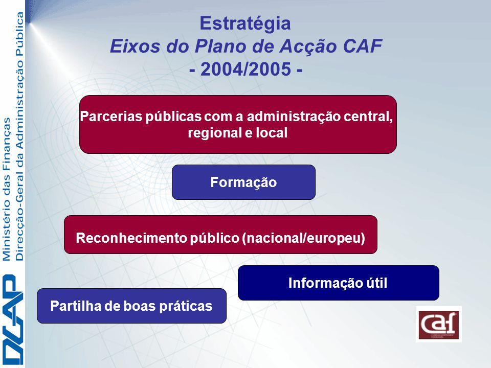 Estratégia Eixos do Plano de Acção CAF - 2004/2005 -