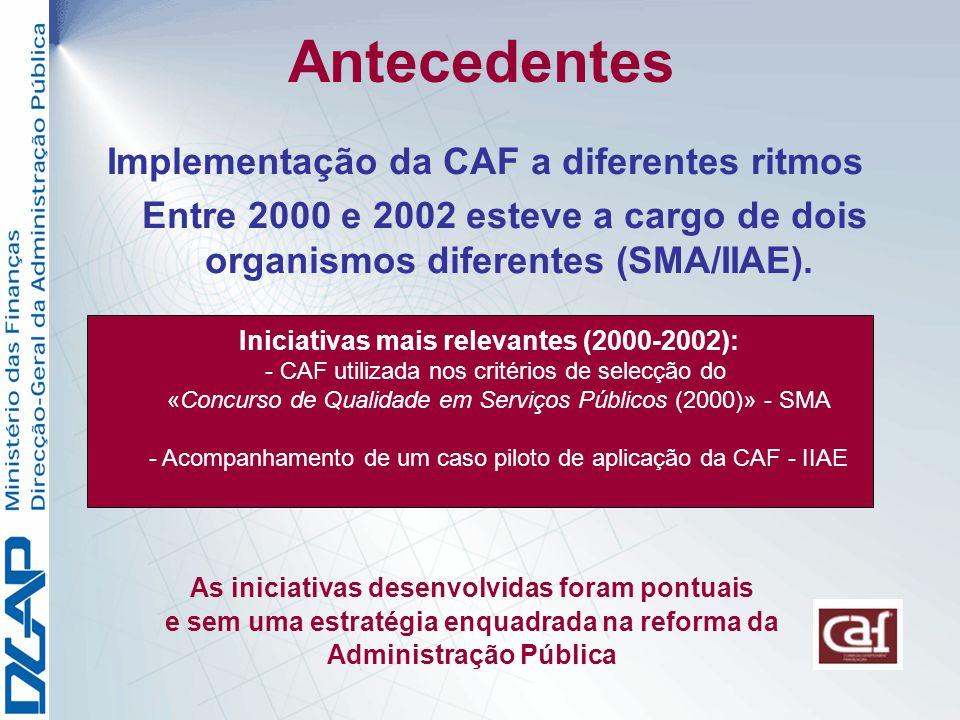 Antecedentes Implementação da CAF a diferentes ritmos