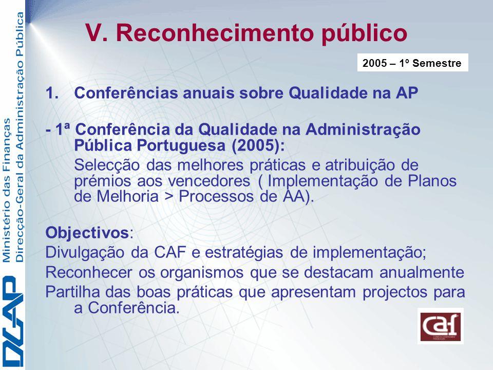 V. Reconhecimento público