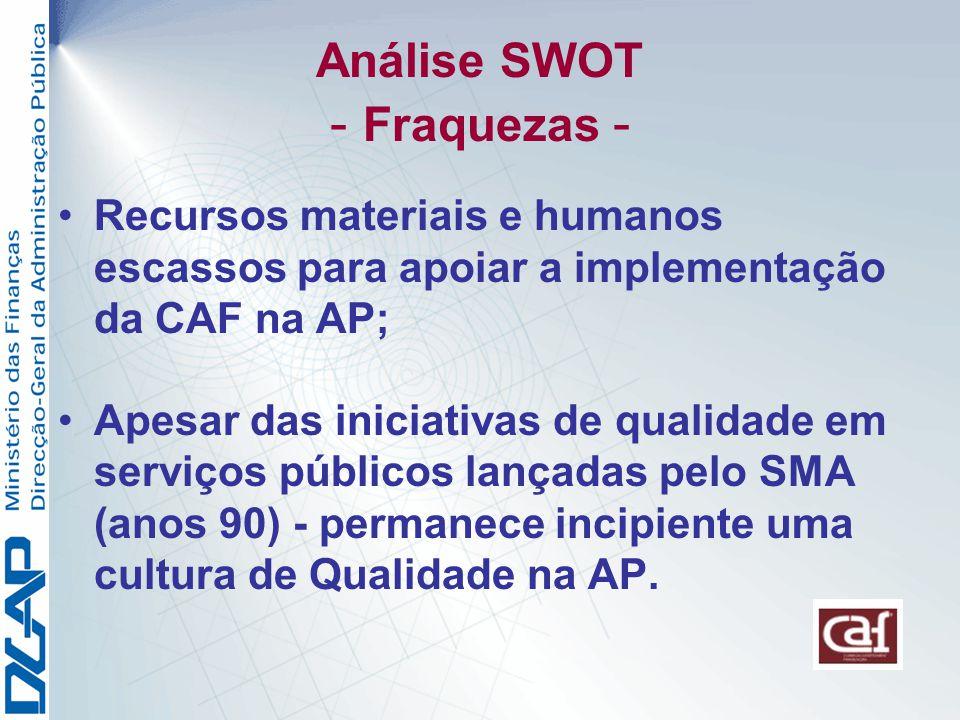 Análise SWOT - Fraquezas -