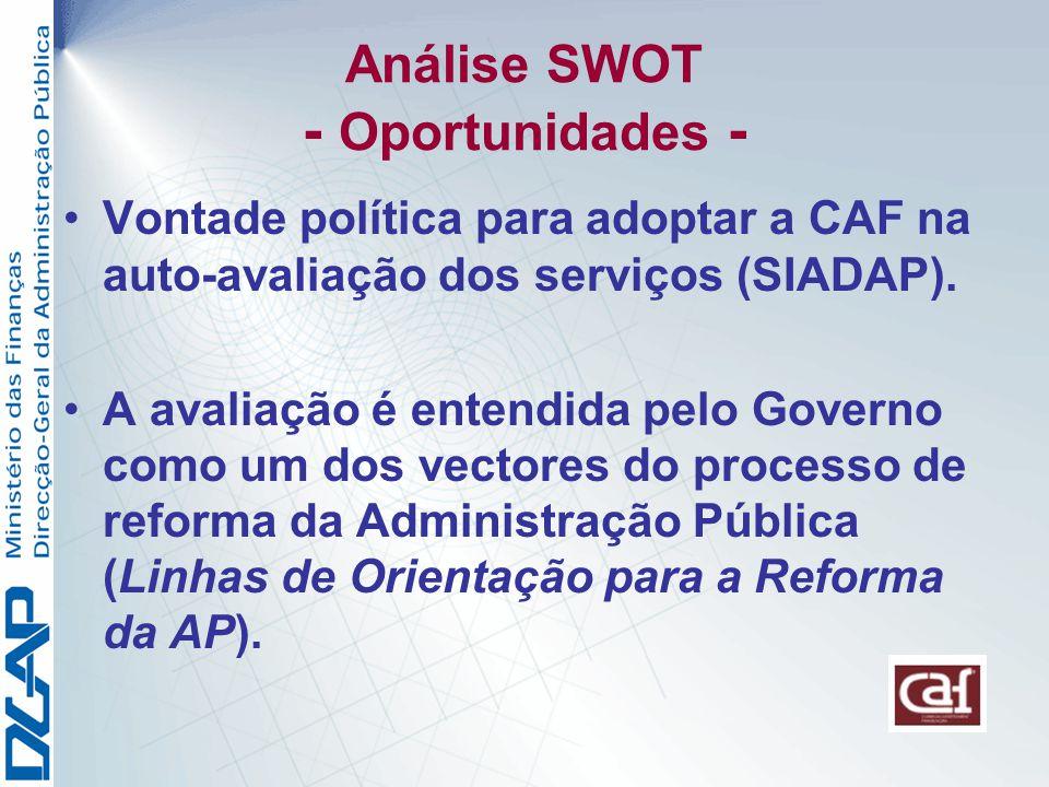 Análise SWOT - Oportunidades -