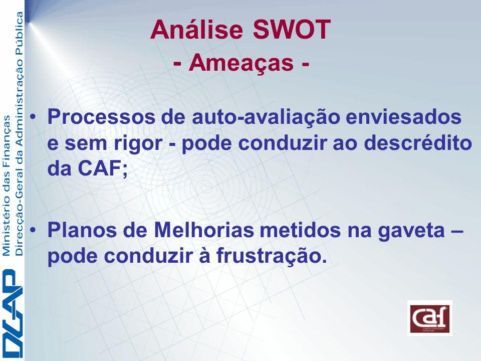 Análise SWOT - Ameaças -