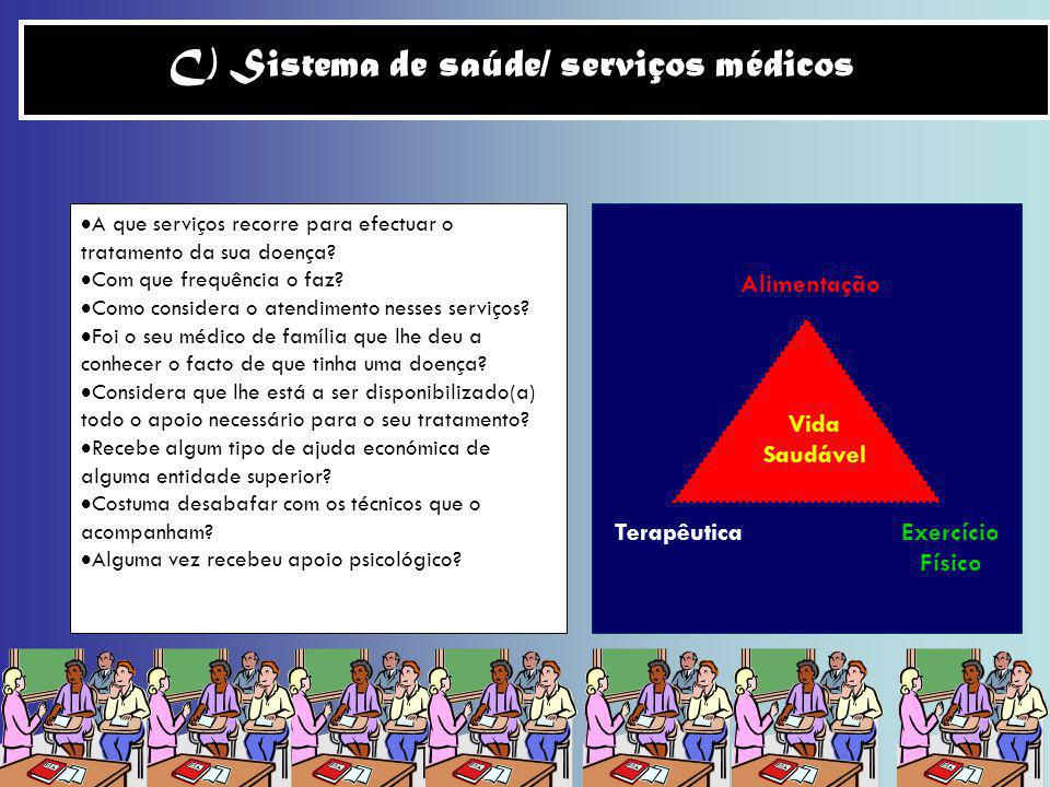 C) Sistema de saúde/ serviços médicos