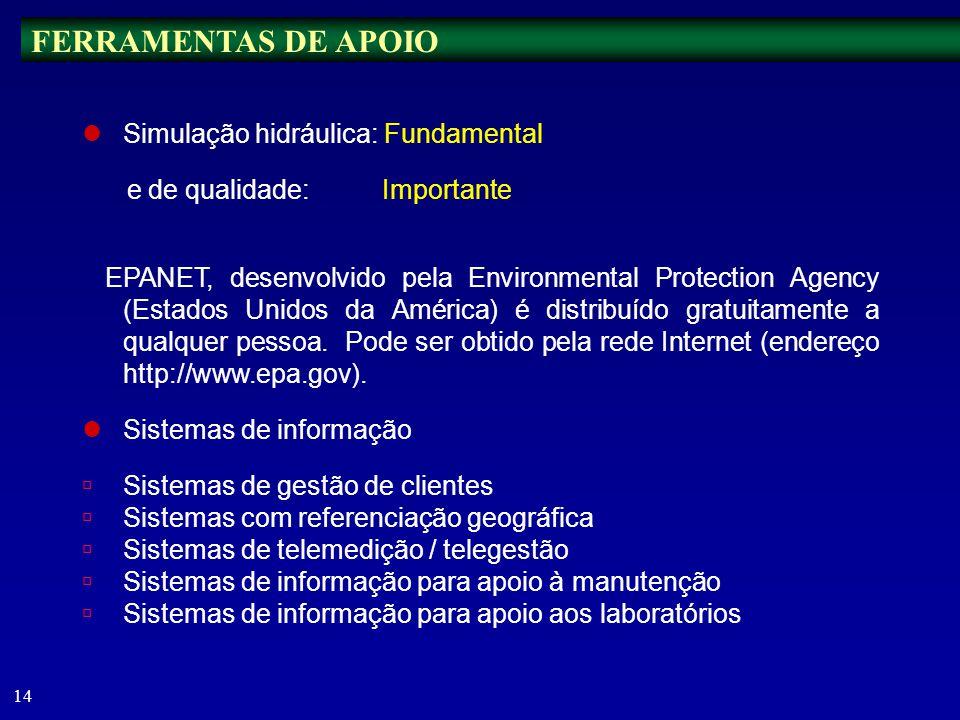 FERRAMENTAS DE APOIO Simulação hidráulica: Fundamental
