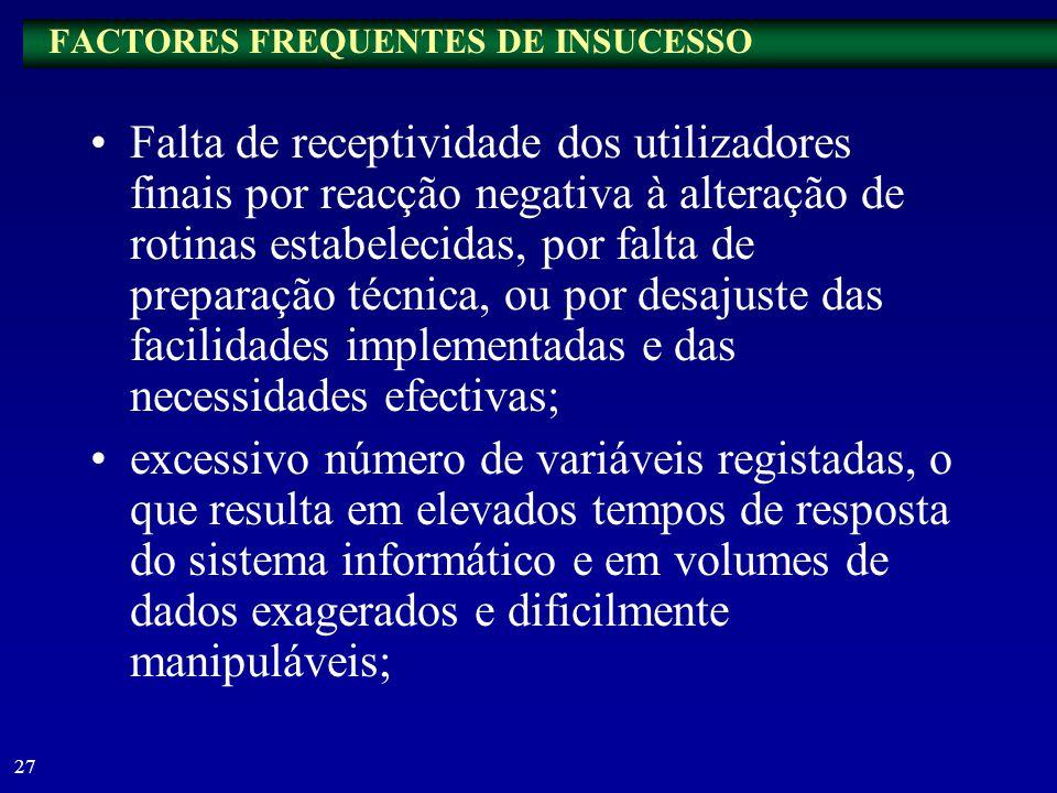 FACTORES FREQUENTES DE INSUCESSO
