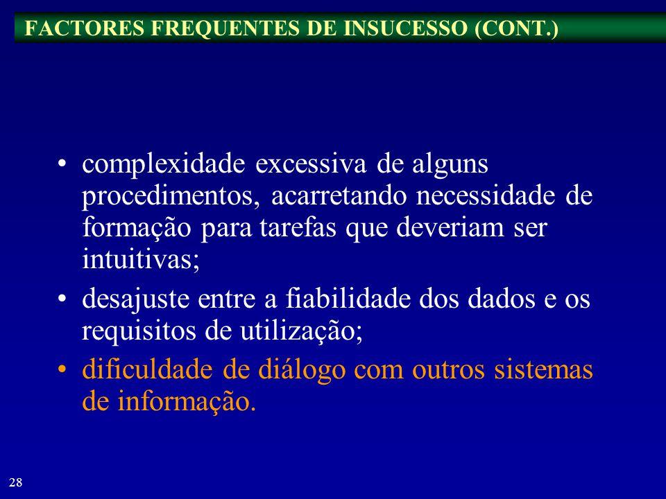 FACTORES FREQUENTES DE INSUCESSO (CONT.)