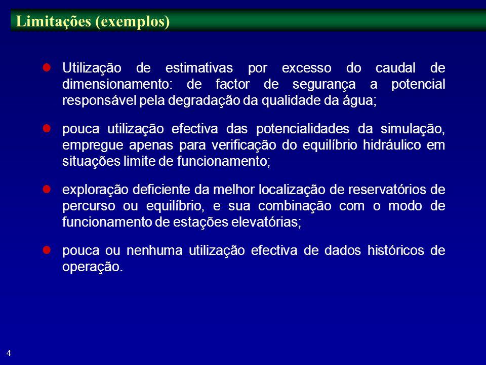 Limitações (exemplos)