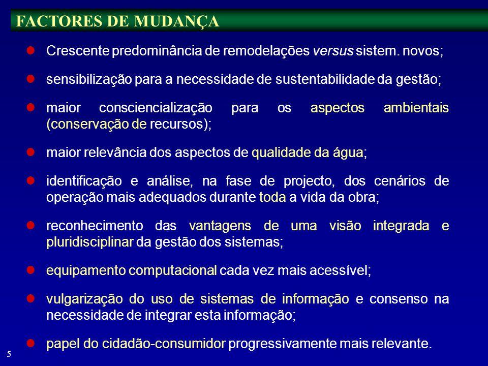 FACTORES DE MUDANÇA Crescente predominância de remodelações versus sistem. novos; sensibilização para a necessidade de sustentabilidade da gestão;