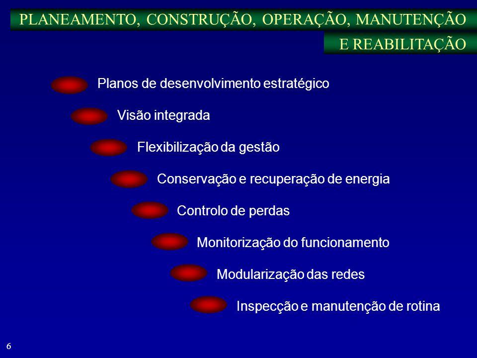 PLANEAMENTO, CONSTRUÇÃO, OPERAÇÃO, MANUTENÇÃO E REABILITAÇÃO