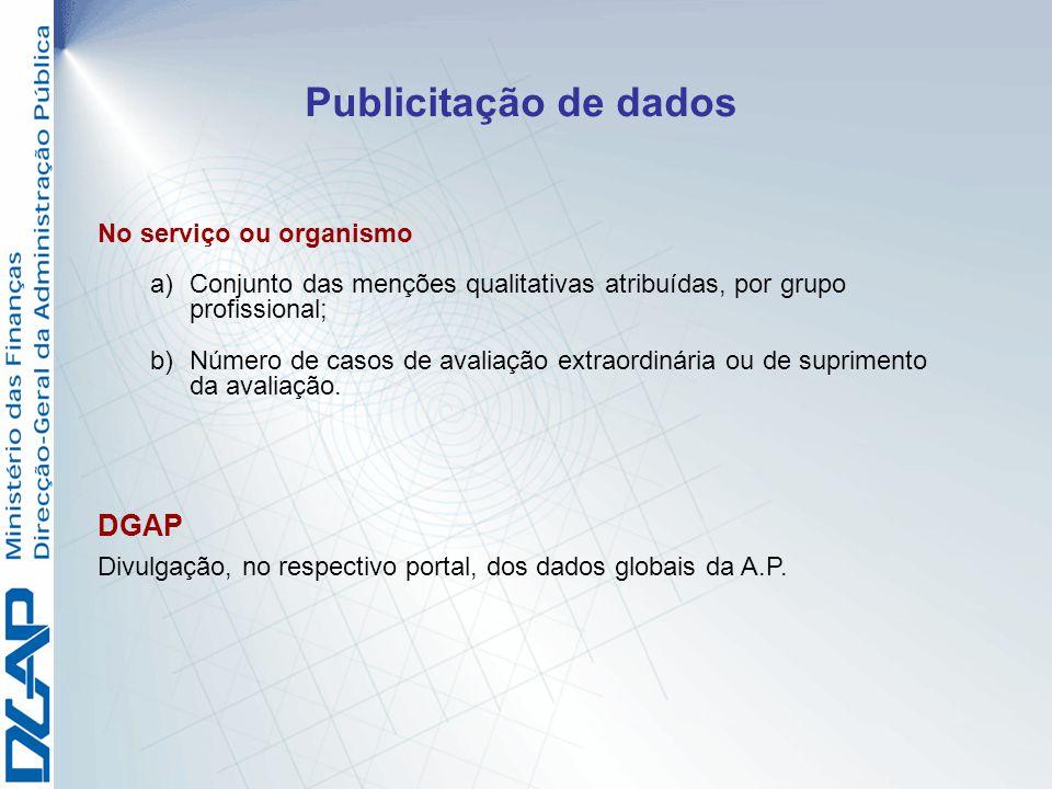 Publicitação de dados DGAP No serviço ou organismo