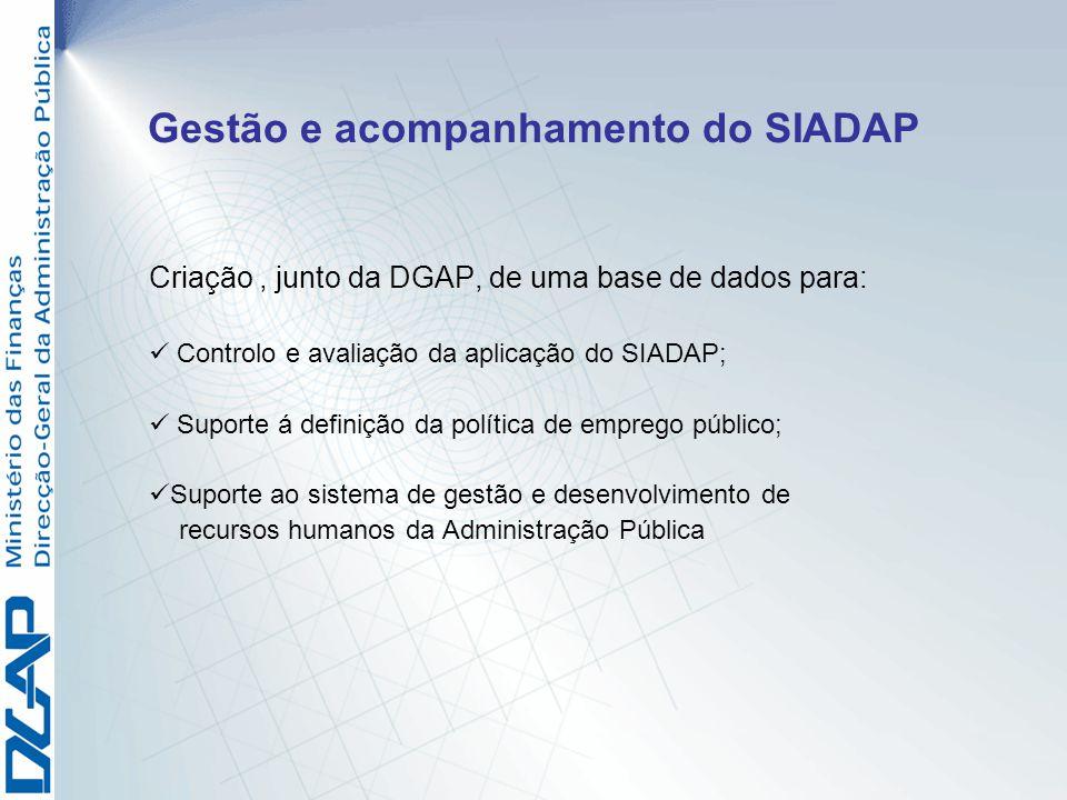 Gestão e acompanhamento do SIADAP