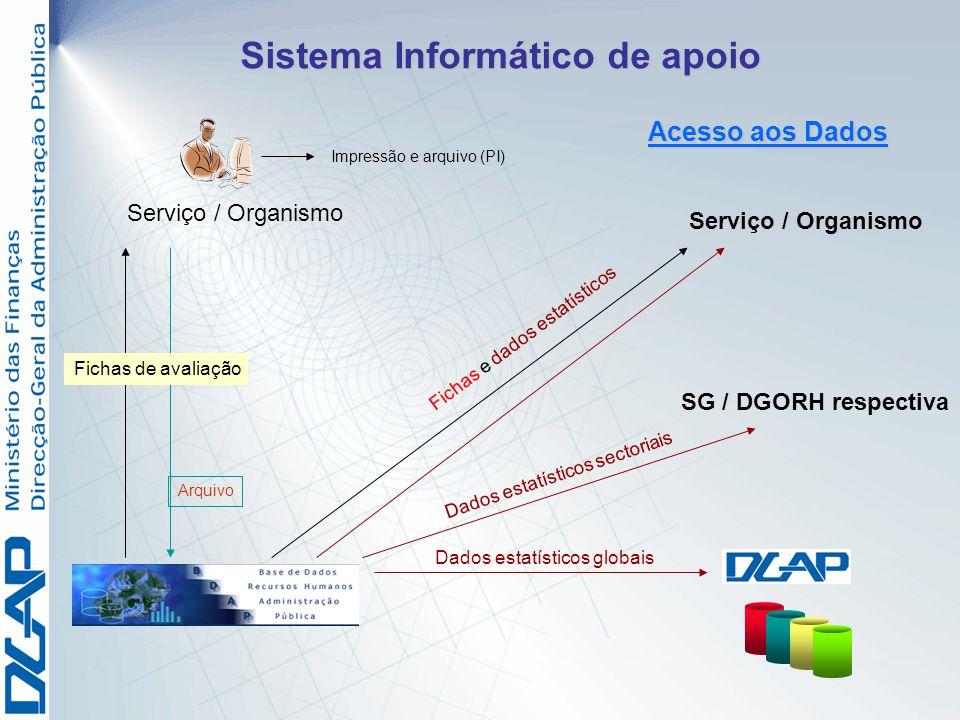 Sistema Informático de apoio