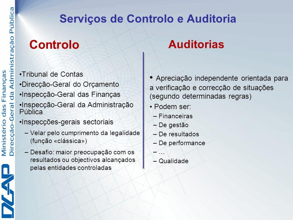 Serviços de Controlo e Auditoria