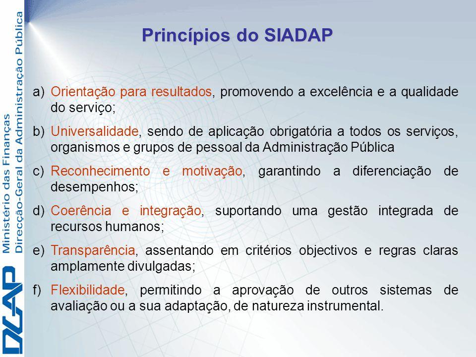 Princípios do SIADAP Orientação para resultados, promovendo a excelência e a qualidade do serviço;