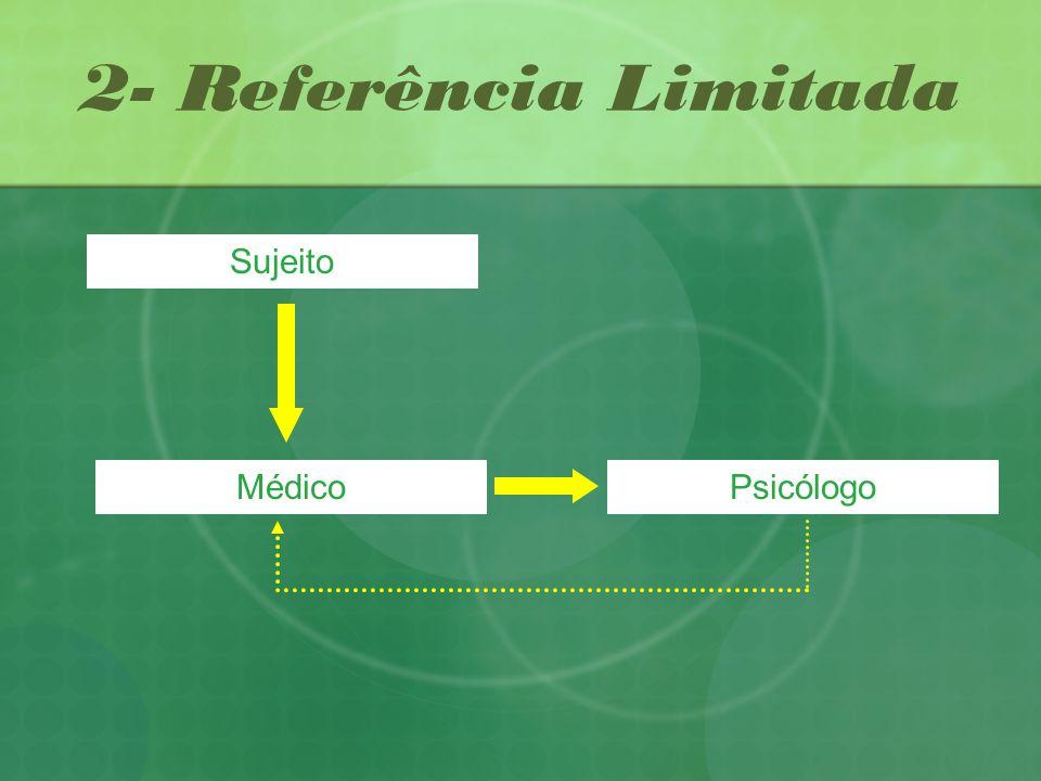 2- Referência Limitada Sujeito Médico Psicólogo