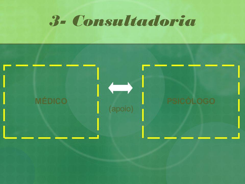 3- Consultadoria MÉDICO PSICÓLOGO (apoio)
