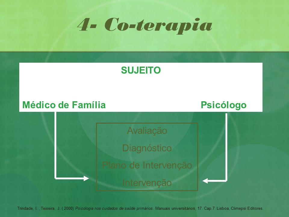 4- Co-terapia SUJEITO Médico de Família Psicólogo Avaliação