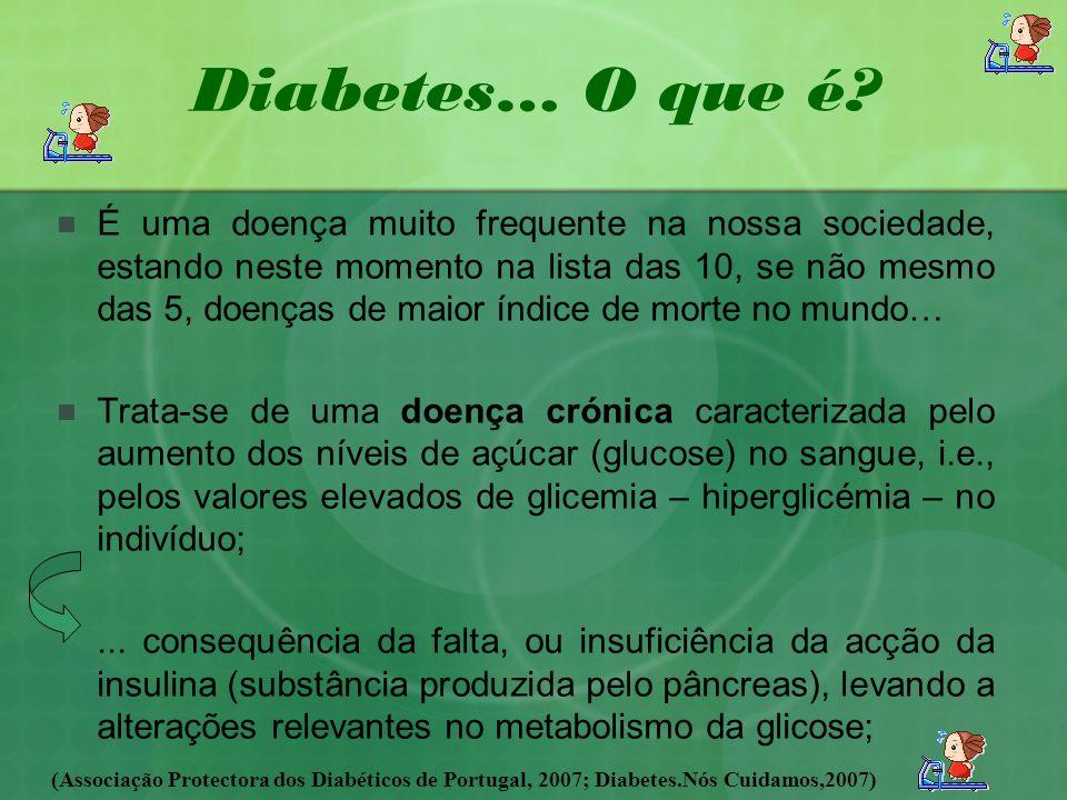 Diabetes… O que é