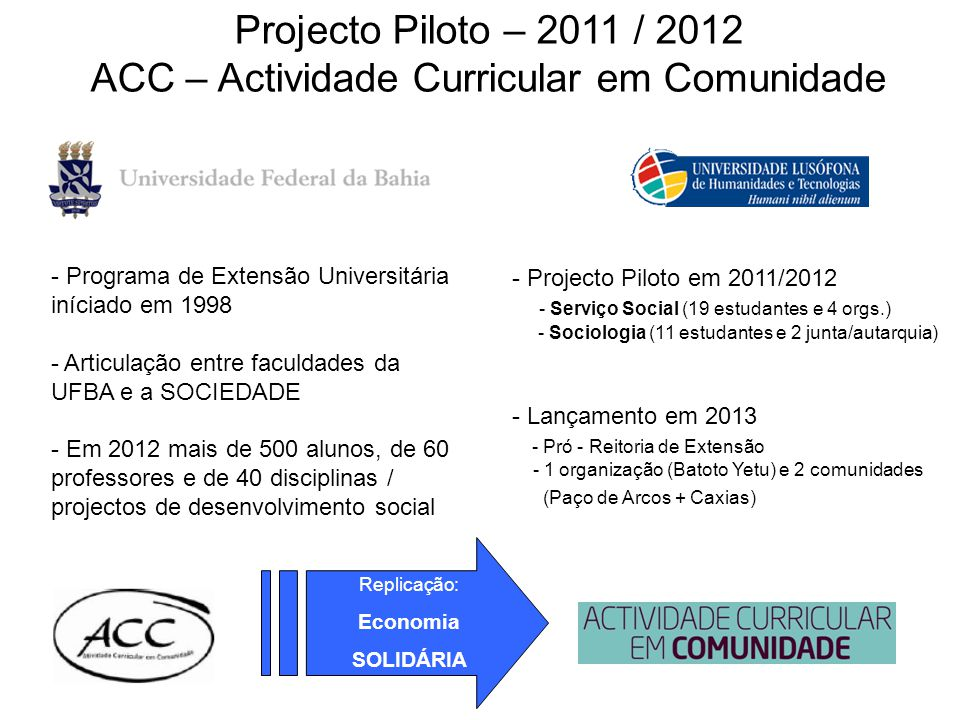 Projecto Piloto – 2011 / 2012 ACC – Actividade Curricular em Comunidade