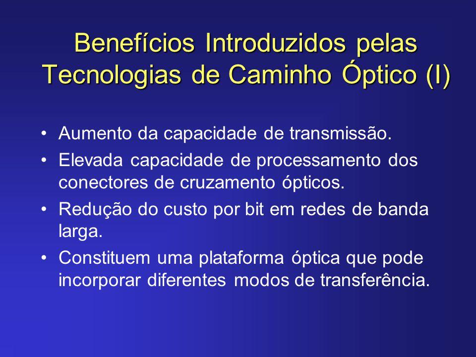 Benefícios Introduzidos pelas Tecnologias de Caminho Óptico (I)