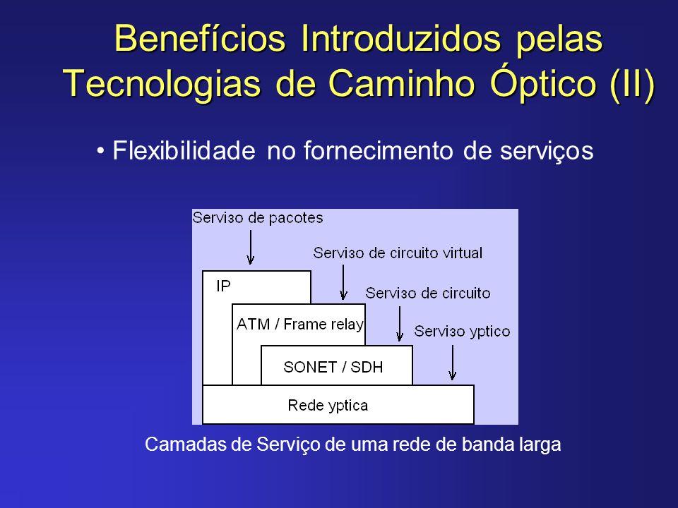 Benefícios Introduzidos pelas Tecnologias de Caminho Óptico (II)