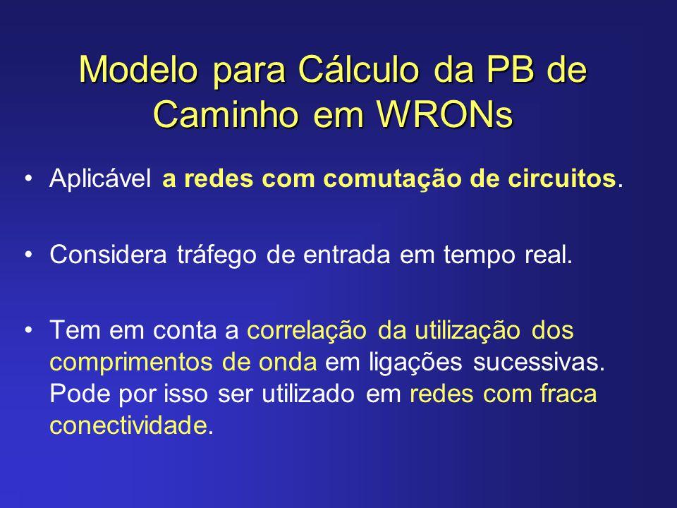Modelo para Cálculo da PB de Caminho em WRONs