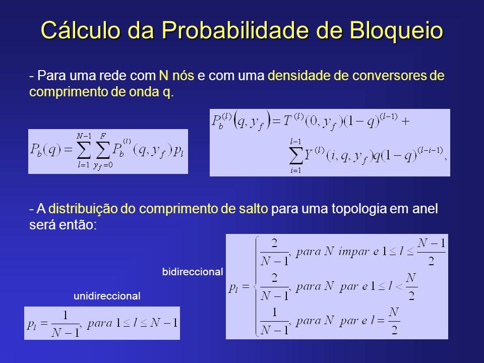 Cálculo da Probabilidade de Bloqueio