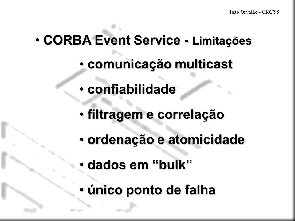 CORBA Event Service - Limitações comunicação multicast confiabilidade