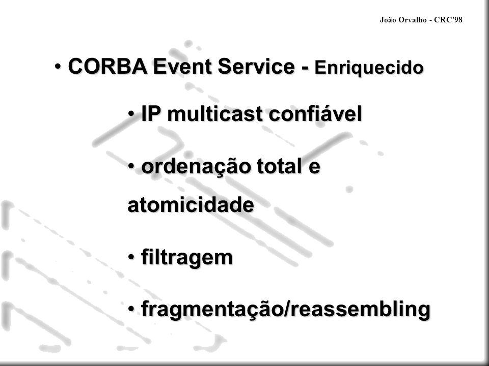 CORBA Event Service - Enriquecido IP multicast confiável