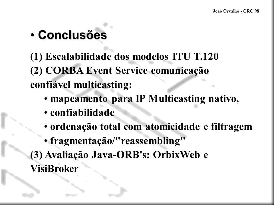 Conclusões (1) Escalabilidade dos modelos ITU T.120