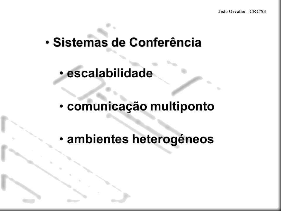 Sistemas de Conferência escalabilidade comunicação multiponto