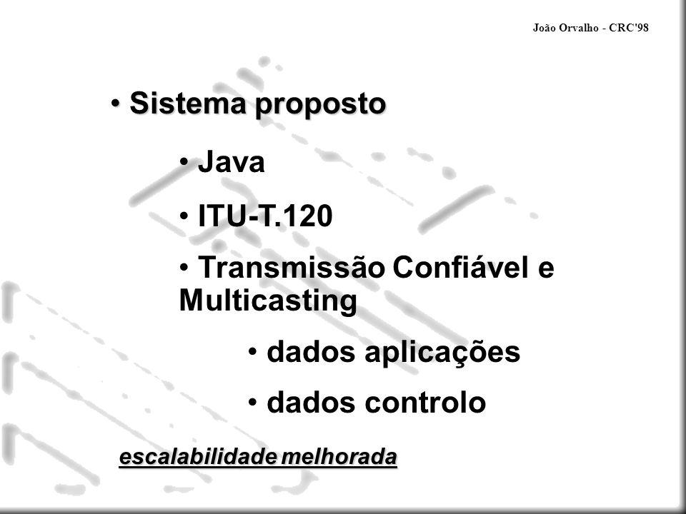 Transmissão Confiável e Multicasting dados aplicações dados controlo