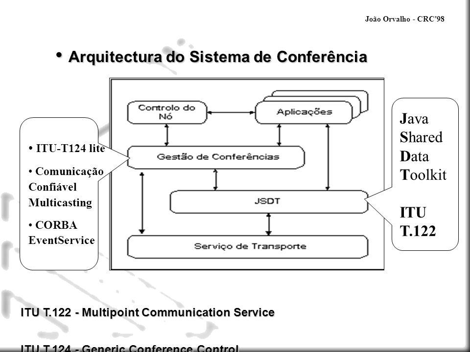 Arquitectura do Sistema de Conferência