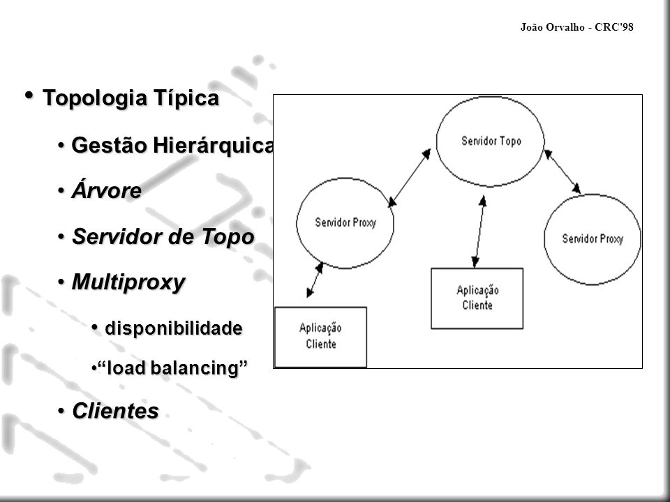 Topologia Típica Gestão Hierárquica Árvore Servidor de Topo Multiproxy