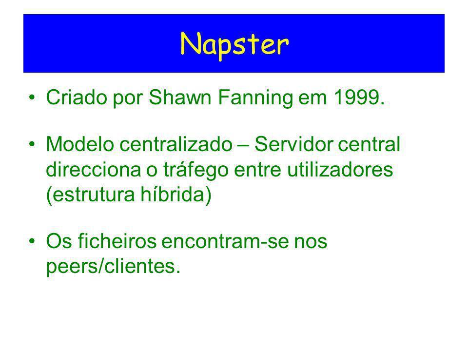 Napster Criado por Shawn Fanning em 1999.
