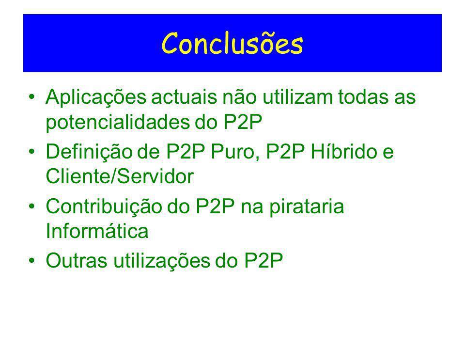 Conclusões Aplicações actuais não utilizam todas as potencialidades do P2P. Definição de P2P Puro, P2P Híbrido e Cliente/Servidor.