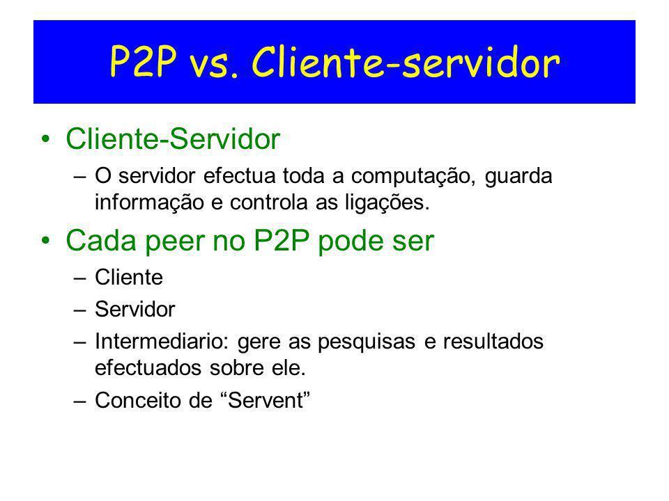 P2P vs. Cliente-servidor