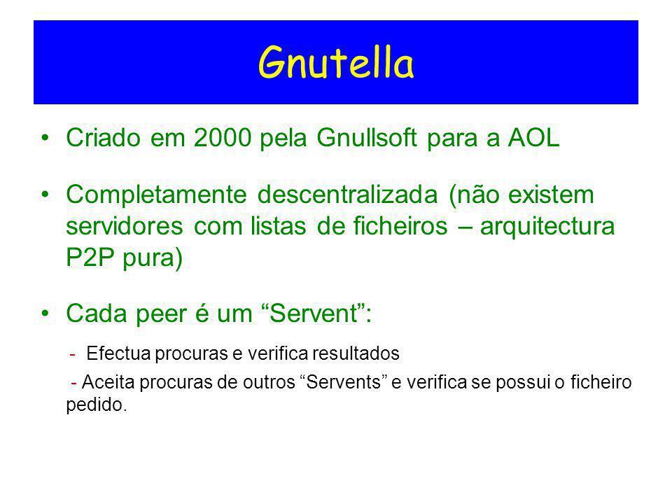 Gnutella Criado em 2000 pela Gnullsoft para a AOL