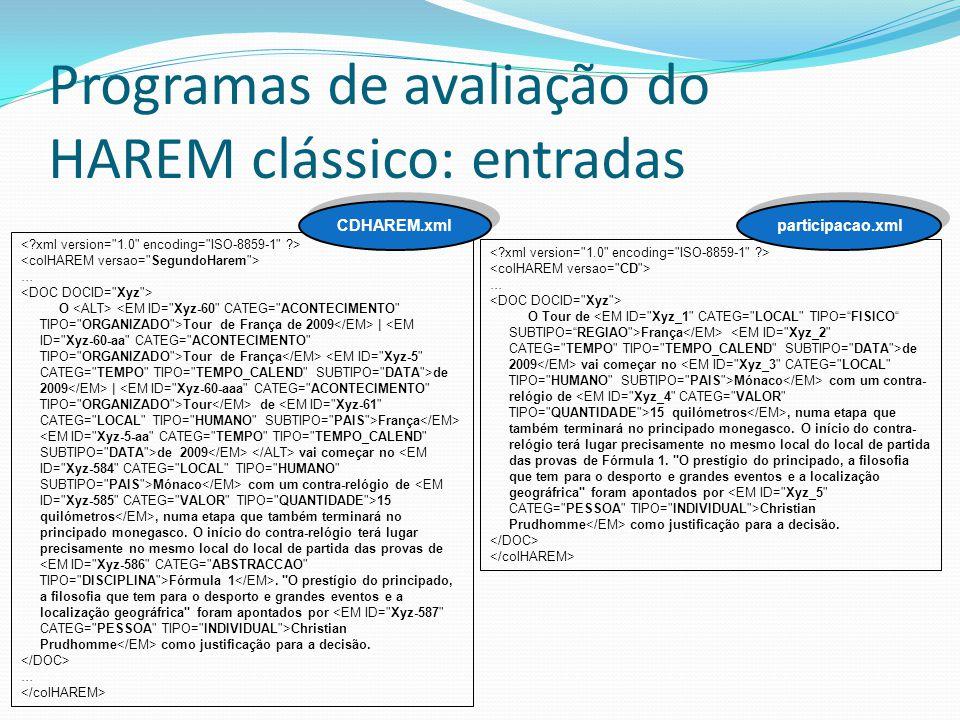 Programas de avaliação do HAREM clássico: entradas