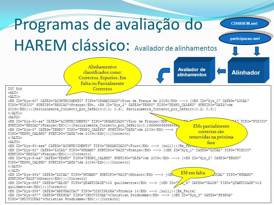 Programas de avaliação do HAREM clássico: Avaliador de alinhamentos