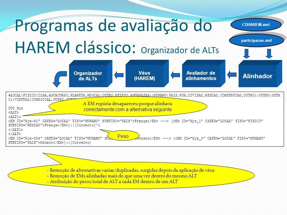 Programas de avaliação do HAREM clássico: Organizador de ALTs
