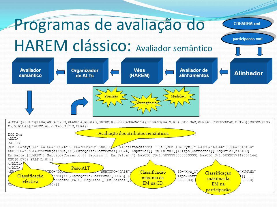 Programas de avaliação do HAREM clássico: Avaliador semântico