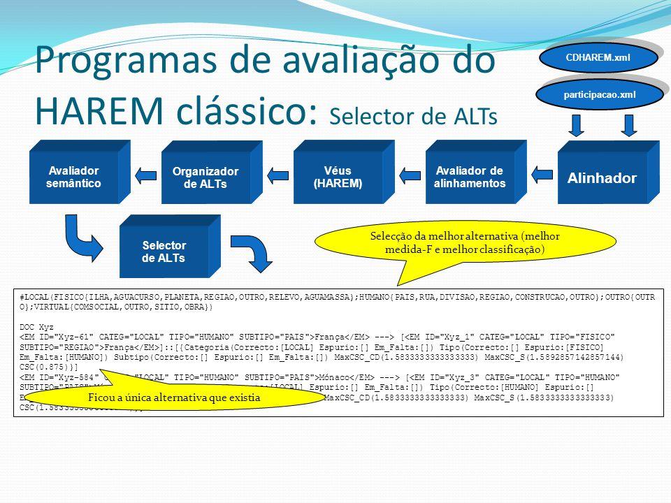 Programas de avaliação do HAREM clássico: Selector de ALTs