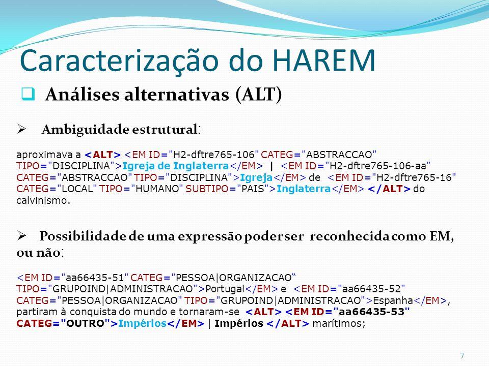 Caracterização do HAREM